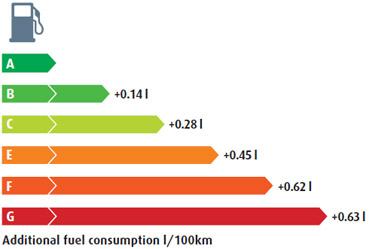 polttoainekulutus.jpg