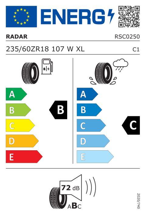 EU-rengasmerkinnät: RSC0250
