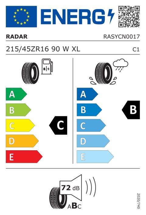 EU-rengasmerkinnät: RASYCN0017